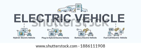 What kinds of EV banner web icon for futuristic technology, Hybrid Electric, Plug-in Hybrid Electric, Battery Electric vehicle and Fuel Cell Electric vehicle. Minimal vector infographic.