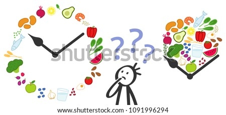 When to eat, intermittent fasting, time-restricted eating. Healthy foods in a circle, clock hands, stick figure, ponder, question marks, eating habits, losing weight, isolated on white background
