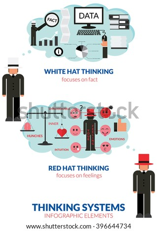 White hat focus on fact and information without bias or personal opinions focus on data only, red hat focus on feeling allow express their thoughts, emotions your own fully and without a reason.