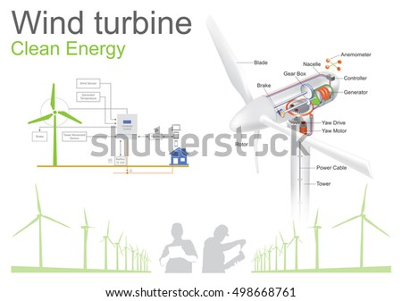 Wind turbine structure. Clean Energy. Illustration vector.