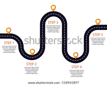 winding road with pin pointer