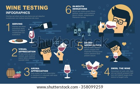 Wine tasting Infographic. Included the graphic as taste, drink, swirl, aroma, appreciation, dinner and more.