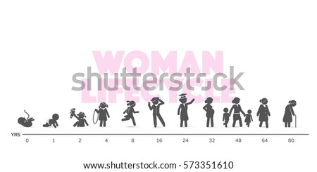 woman lifecycle from birth to