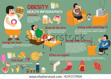 women obesity infographics