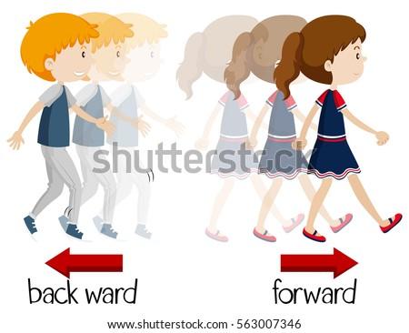 Wordcard for backward and forward illustration
