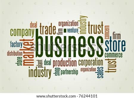 Wordcloud of business