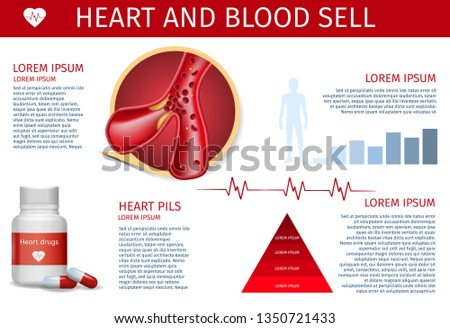 Work Features of Circulatory System and Heart, Methods of Treatment and Prevention Human Cardiovascular Organ Disease Realistic Sell Banner. Diagrams and Medication List Poster Vector Illustration
