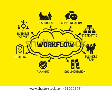 Workflow. Chart with keywords and icons on yellow background