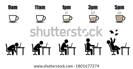 working hours life cycle from