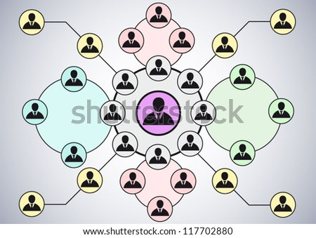 Working together team concept hierarchy