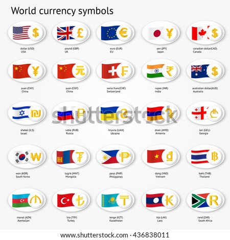Currencies And Their Logos How To Make Money Trading Penny Stocks