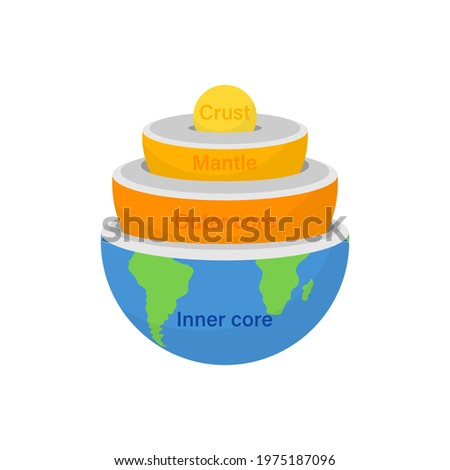 World globe structure 3d illustration. Earth core structure. Core world crust vector. Geography concept. Inner core outer core mantle crust illustration. Vector graphic EPS 10