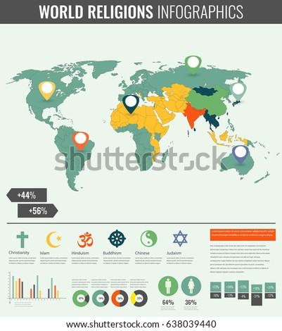 World Religions Infographic With Pie Chart And Map Vector