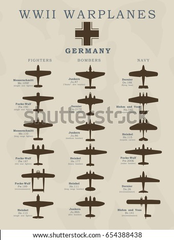 world war ii warplanes in