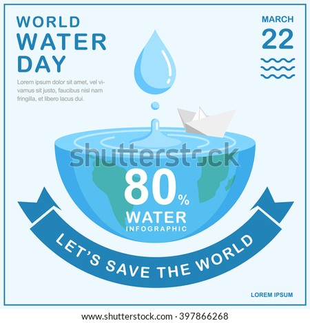 world water day ecology