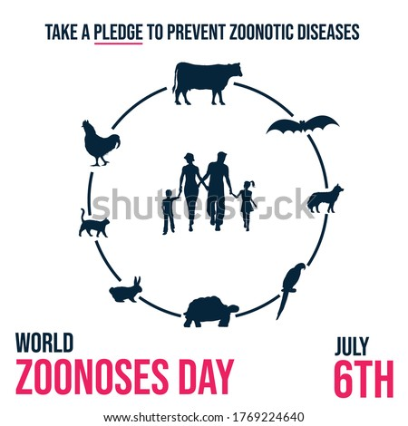 World Zoonoses Day, take a pledge to prevent zoonotic diseases poster, illustration vector Stock photo ©