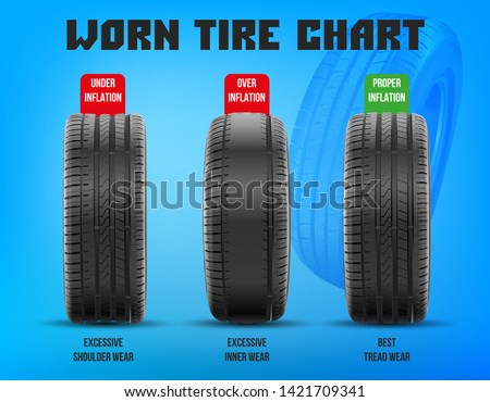 Worn tire chart. Change time. Tire tread problems and solutions concept. Care use unsafe tire, not safe for use. Broken Tyre.