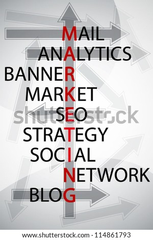 Writing marketing and other relate word concept background