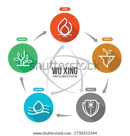 wu xing china is five elements