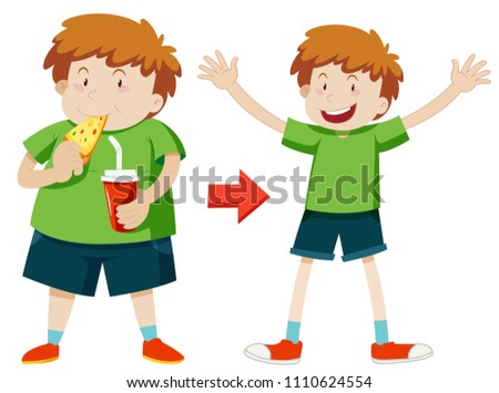 Young boy overweight and healthy weight illustration