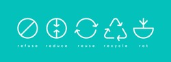 Zero waste. Ecology vector web banner. Reuse Reduce Recycle Rot Refuse. Zero waste. Conscious consumption. Neo mint.