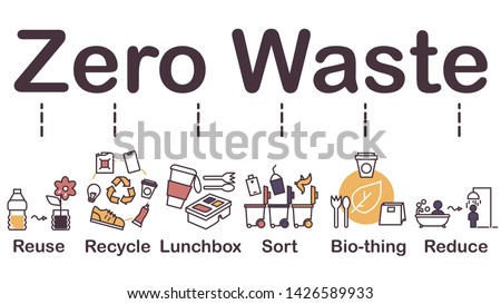 Zero waste icon, reuse, recycle, lunchbox, sort, bio and reduce. minimal flat design, easy to adjust colour, vector