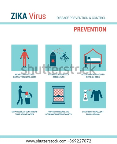 zika virus prevention medical