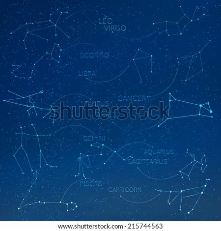zodiac  horoscope constellation
