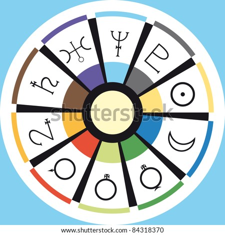 Zodiac - Planets In The Circle Stock Vector Illustration ...