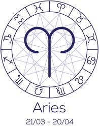 Zodiac sign - Aries. Astrological chart with symbols in wheel with polygonal background. Deep blue color with caption and dates. Vector illustration.