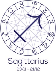 Zodiac sign - Sagittarius. Astrological chart with symbols in wheel with polygonal background. Deep blue color with caption and dates. Vector illustration.