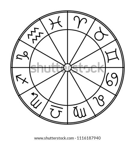 Zodiac signs. Zodiacal round. Aquarius, libra, leo, taurus, cancer, pisces, virgo, capricorn, sagittarius, aries, gemini, scorpio. Astrological calendar, line vector horoscope. Black contour
