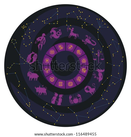 Zodiac wheel with constellations and symbols