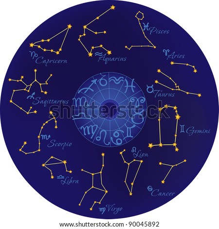Zodiac with constellations