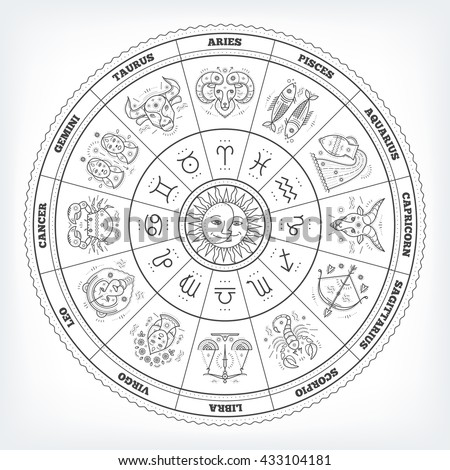 zodiacal circle with astrology