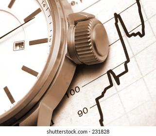 Stock/Market Performance