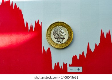 Stone, Staffordshire / United Kingdom -May 26, 2019: How the Brexit referendum affected the pound. The photo of GBP / USD graph and one pound coin.