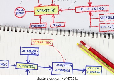 Strategies abstract - many uses in the manufacturing industry