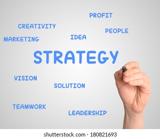 strategy concept written by hand on board