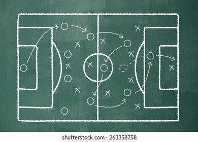 Strategy drawn in a blackboard for a football or soccer match.