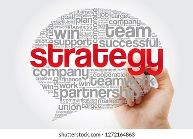 Strategy Think Bubble word cloud with marker, business concept background