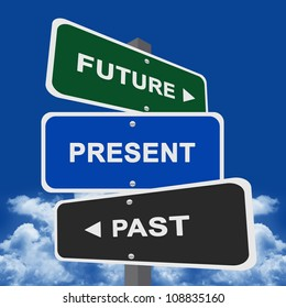 Street Sign Pointing to Future, Present and Past