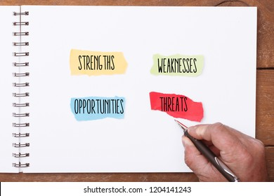 Strengths, Weakness, Opportunities and Threats assessment, word message written on ripped pieces of cardboard paper