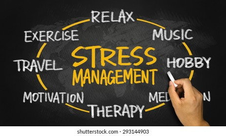 stress management concept circle on blackboard