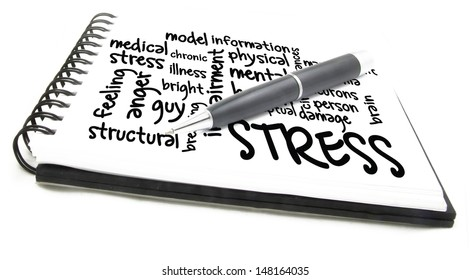 stress wordcloud notes