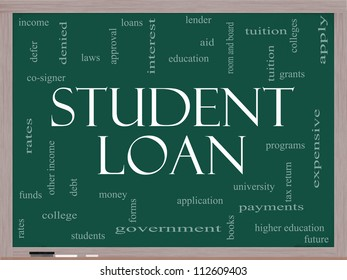 Student Loan Word Cloud Concept on a Blackboard with great terms such as education, tuition, grants, application, college, loans and more.