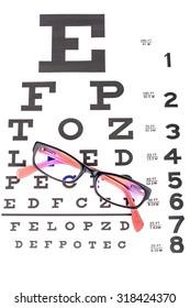 Stylish pair of glasses folded and kept over Snellen eye testing chart