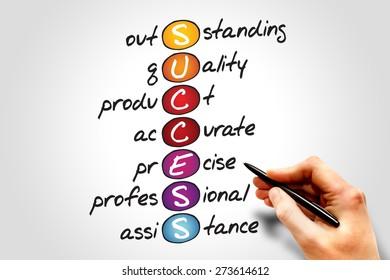 SUCCESS, business concept acronym