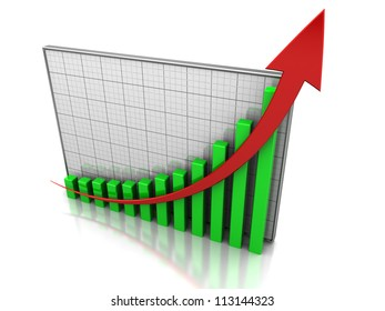 Success concept, graph showing the increase profit