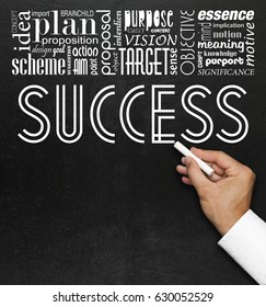 Success keywords concept and synonyms. Idea motivational chalkboard or blackboard with hand.